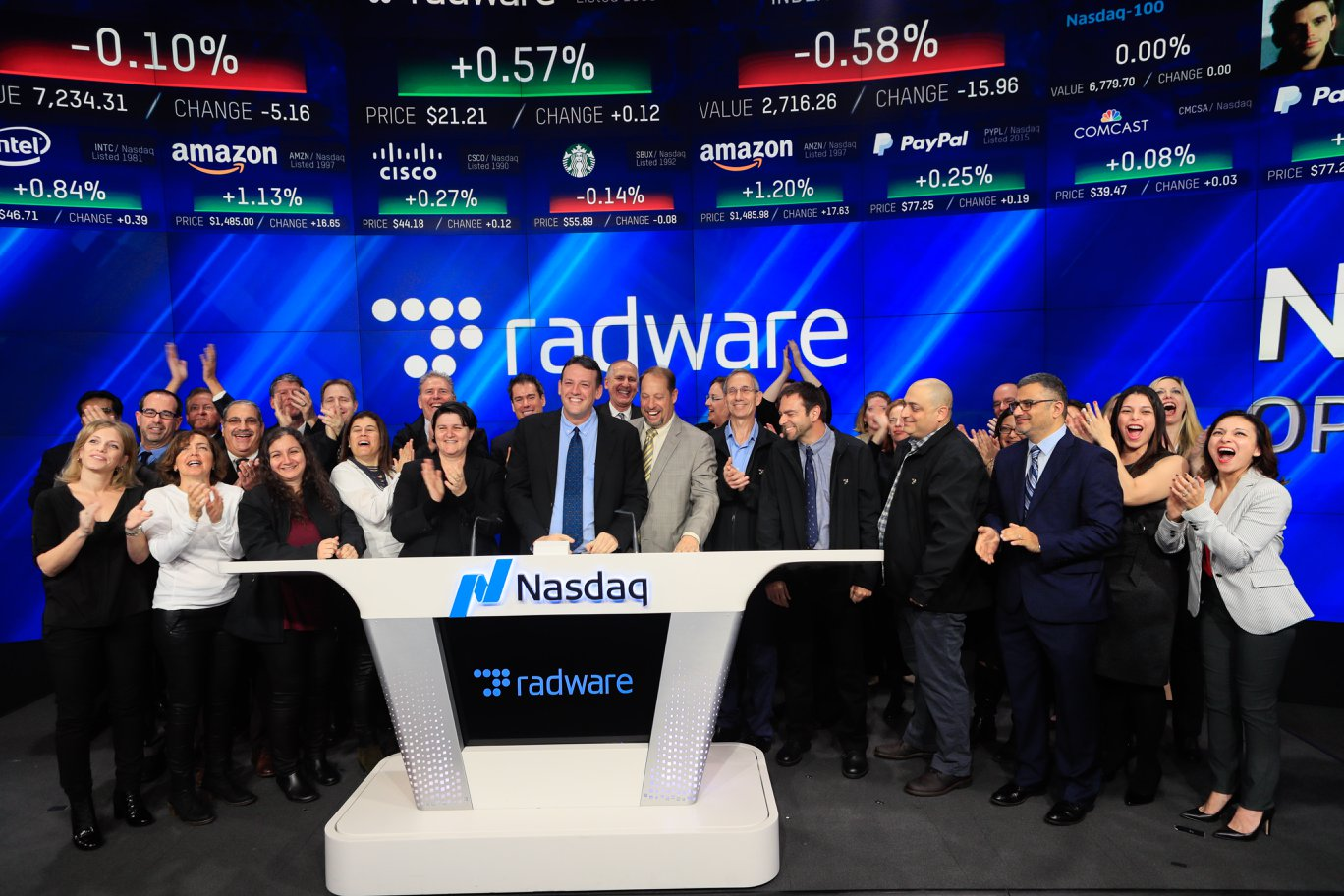 Radware at Nasdaq