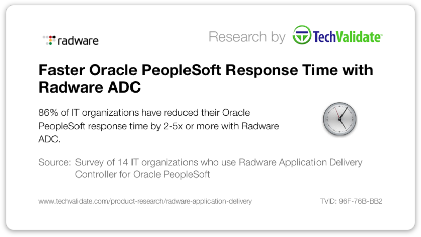 Oracle PeopleSoft Applications