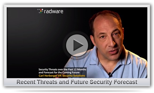 Recent Threats and Future Security Forecast