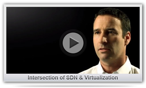 Understanding the Intersection of SDN & Virtualization